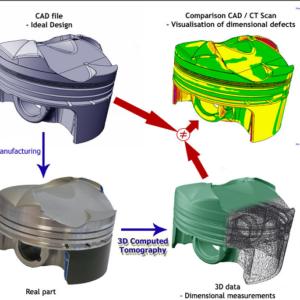 Фото 3D контроль геометрии изделий 8